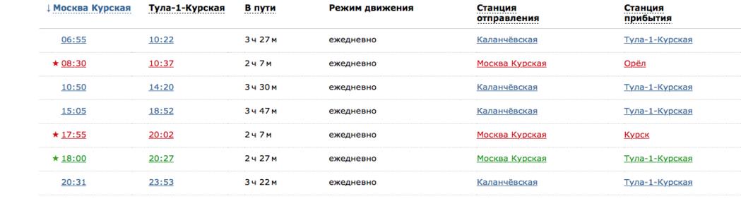 при расписание поездов следующих через станцию москва агрыз болтается, облегает, как