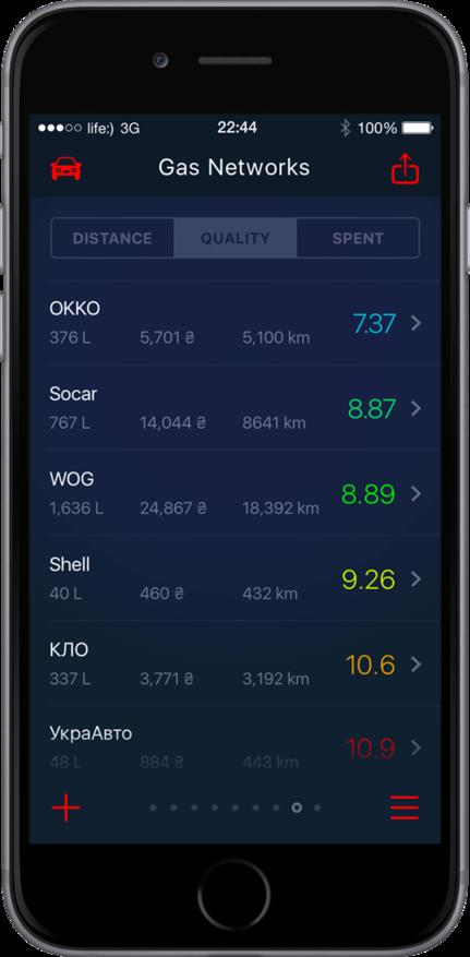 Jerrycan: Next Generation Fuel Tracker