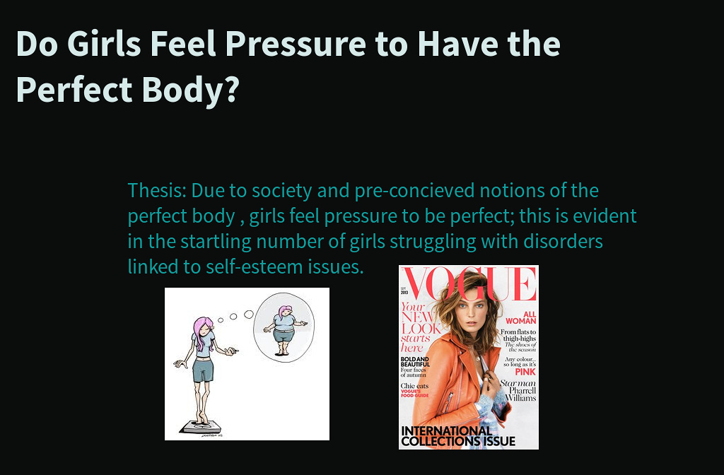 advertising and body image essay Body image is an international, peer citations received in a particular year by papers published in the journal perceptions and attitudes about their own body.