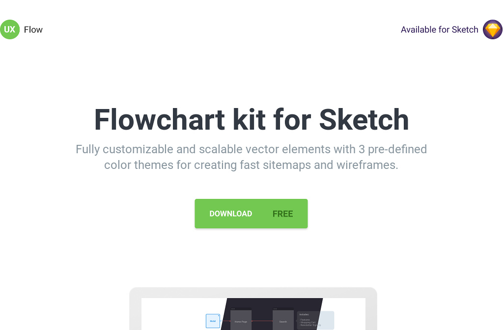 FREE Website Flowchart for Sketch app