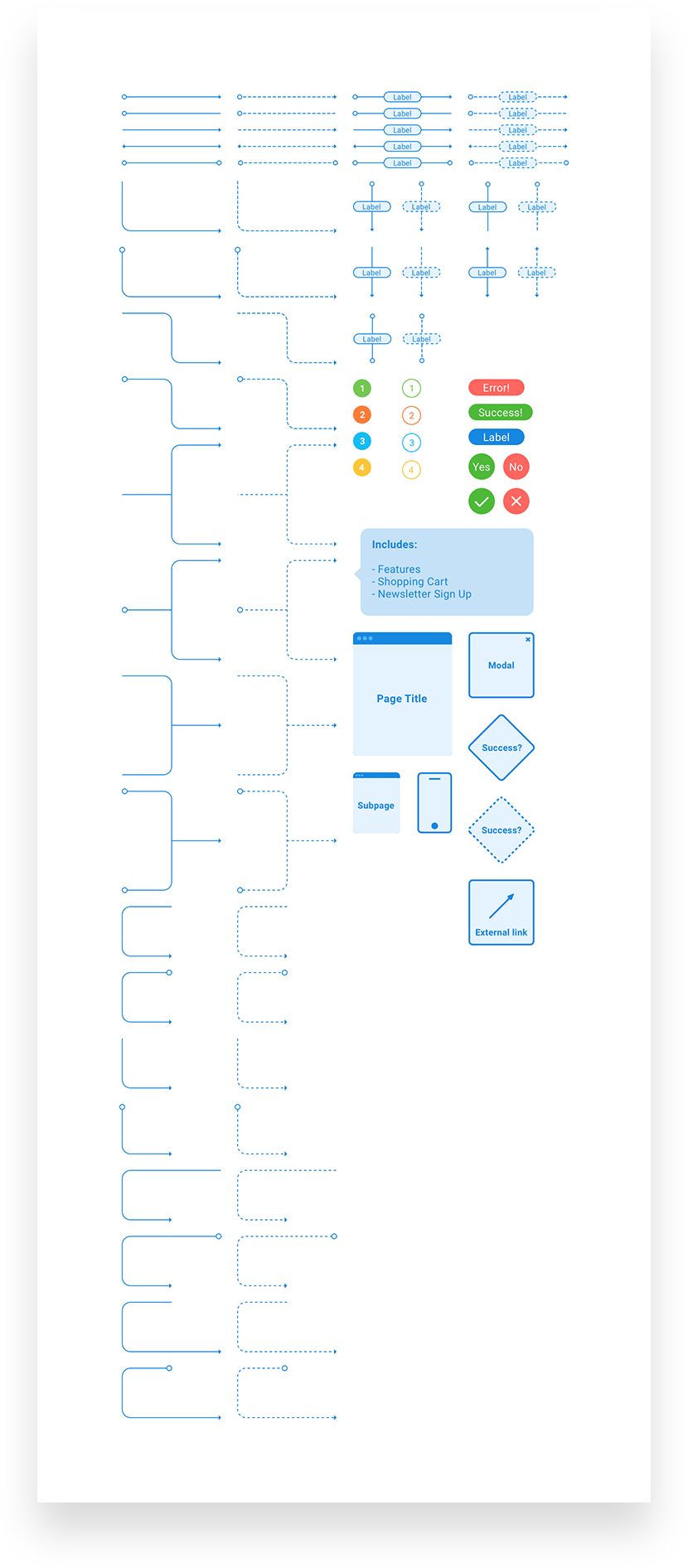 FREE Website Flowchart for Sketch and Figma